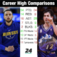 Stephen Curry (Golden State Warriors) vs John Stockton (Utah Jazz)
